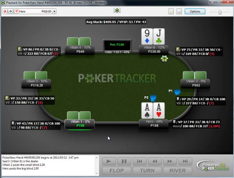 PokerTracker 4 vous permet d'analyser en profondeur vos sessions de jeu. © Max Value Software
