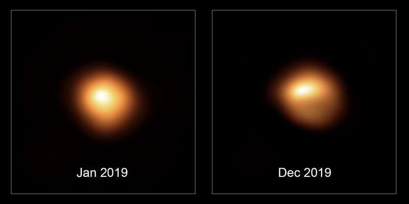 Ces images spectaculaires prises par l'Observatoire européen austral (ESO) montraient, il y a quelques semaines, la répartition de la luminosité — en lumière visible — à la surface de Bételgeuse, avant et après son obscurcissement. © M. Montargès et at., ESO