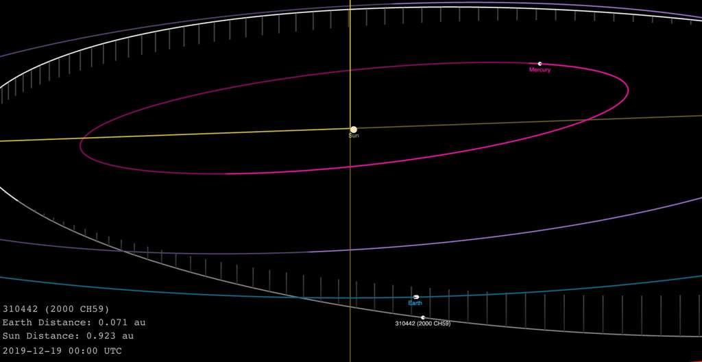 Représentation de l'orbite de l'astéroïde CH59 (en blanc) qui croisera l'orbite de la Terre (en bleu) le 26 décembre 2019. © Nasa