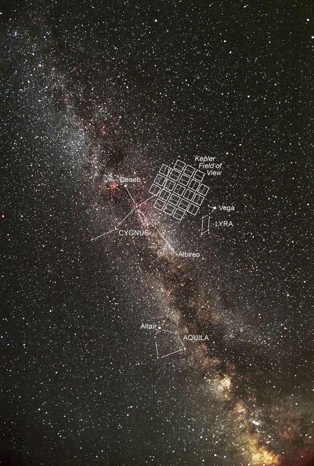 Voici le champ d'observation de Kepler (Kepler Field of View). Le télescope en orbite a mesuré les courbes de luminosité de 150.000 étoiles dans la Voie lactée, réparties dans les rectangles situés non loin de la constellation du Cygne (Cygnus). C'est dans l'un d'entre eux que se trouve l'étoile Kepler 78, autour de laquelle une exoplanète rocheuse a été découverte. © Carter Roberts