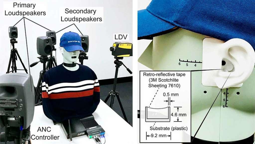Le dispositif expérimental est composé de plusieurs haut-parleurs primaires pour générer le bruit ambiant, des haut-parleurs secondaires pour annuler le bruit ainsi qu'un vibromètre laser qui vise une membrane placée dans l'oreille. © Université technologique de Sydney