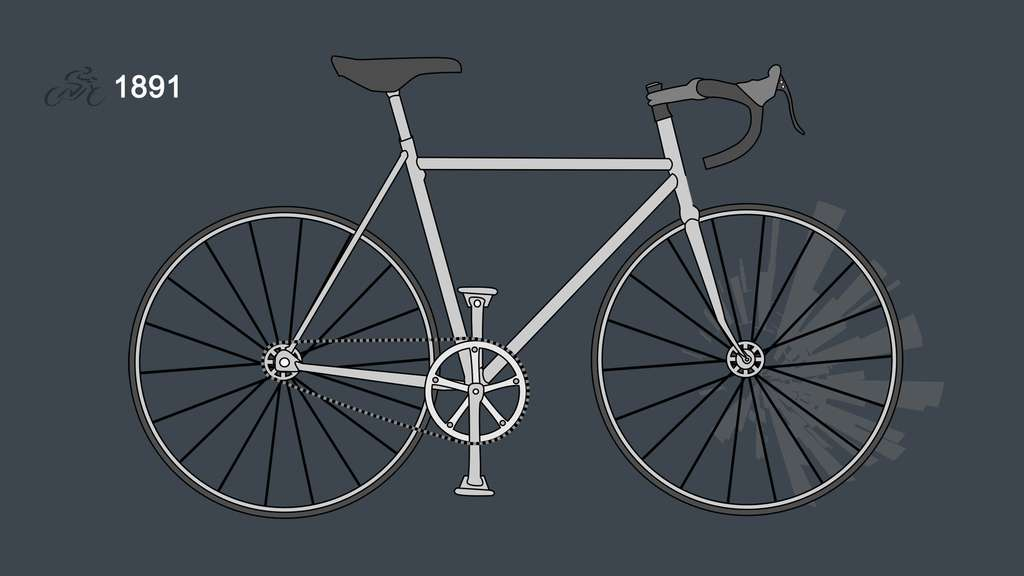 1891 : Michelin invente le pneu démontable