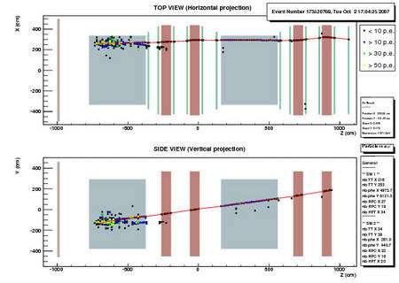 Ces images représentent la détection dans le détecteur Opera d'un muon produit par l'intercation d'un neutrino émis au Cern avec la matière du détecteur. En rouge, on a reconstruit la trajectoire du muon. Crédit : INFN