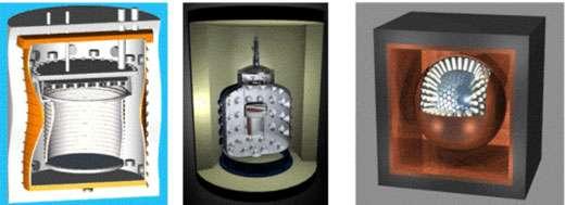 Schéma des expériences XENON, WARP et XMASS utilisant du xénon ou de l'argon liquide