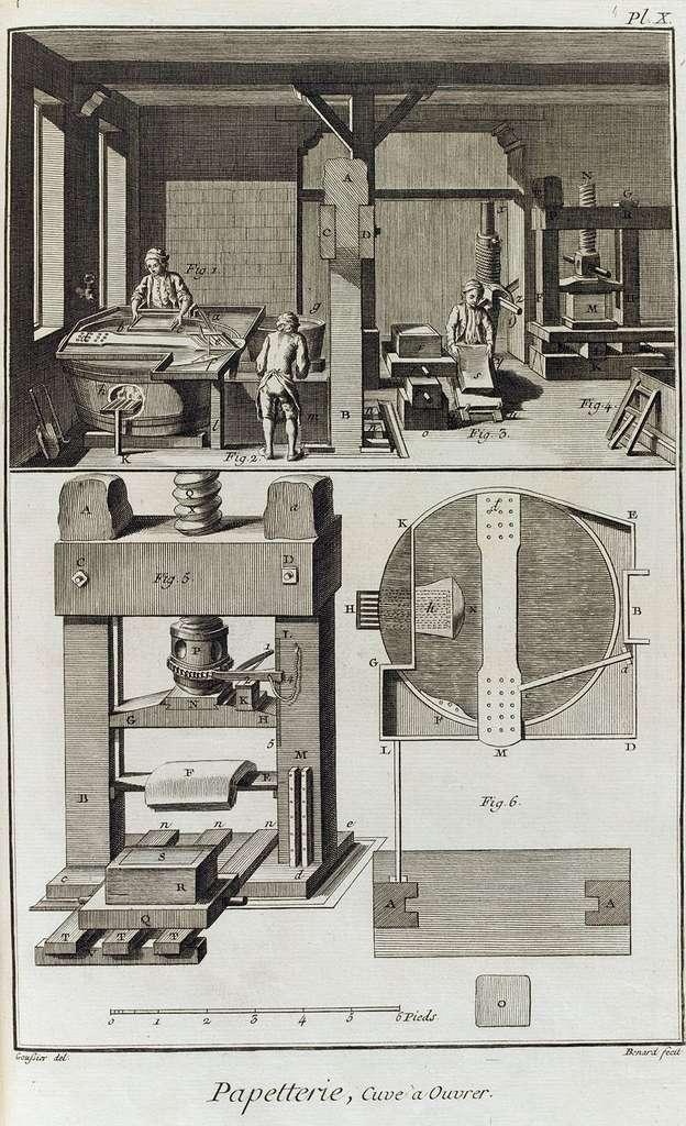 Exemple de planche de l'Encyclopédie : Papetterie, dans tome V, planche X, dessinateurs Goussier et Benard, 1767. © RMN-Grand Palais (Institut de France), Gérard Blot