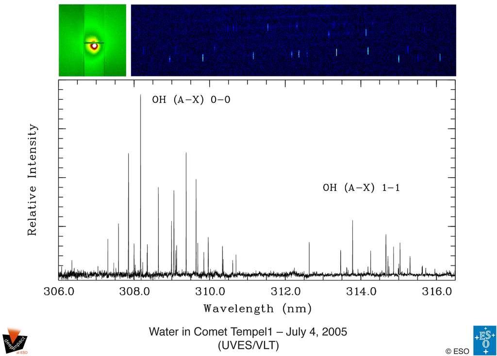 Le VLT révèle la présence d'eau dans Tempel 1