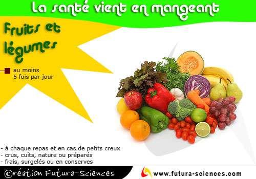 Santé : fruits et légumes