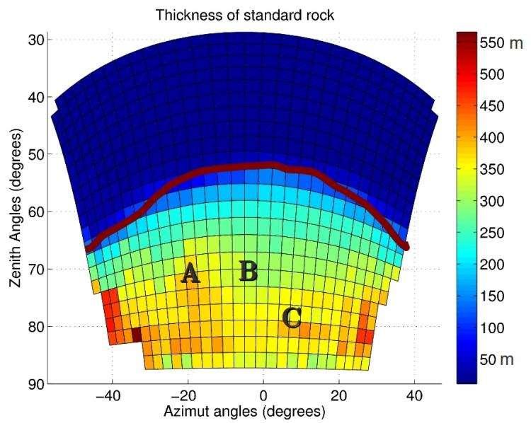 Les enregistrements du détecteur (image du haut) ont permis de déterminer les densités de la roche sur les différentes lignes de visée (les carrés). Le bleu représente le ciel, la ligne brune montre les contours du volcan et les couleurs indiquent les densités. On remarque deux zones plus denses, notées A et C, et une zone de plus faible densité, marquée B. Dans l'image du bas, ces mesures on été reportées sur un schéma structural du dôme, où le détecteur est figuré par une étoile rouge. © Projet Diaphane (image du haut) et IPGP/J.-C. Komorovski (image du bas)