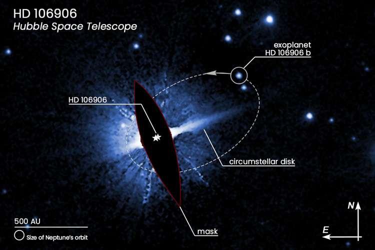 Cette image du télescope spatial Hubble montre une orbite possible de l'exoplanète baptisée HD 106906 b, en dehors du disque de débris circumstellaires — l'équivalent de notre ceinture de Kuiper — de son système. Ce disque est, lui-même, déformé, sans doute par des tiraillements gravitationnels induits par la planète. © Nasa, ESA, Meiji Nguyen/UC Berkeley, Robert De Rosa/ESO et Paul Kalas/UC Berkeley et SETI Institute
