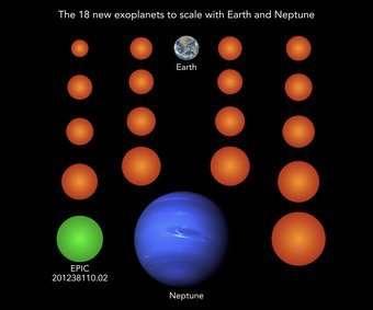 La plus grande des exoplanètes découvertes fait deux fois le rayon de la Terre. Le rayon de la plus petite ne dépasse pas les 69 % de celui de notre planète. © NASA/JPL (Neptune), NASA/NOAA/GSFC/Suomi NPP/VIIRS/Norman Kuring (Earth), MPS/René Heller