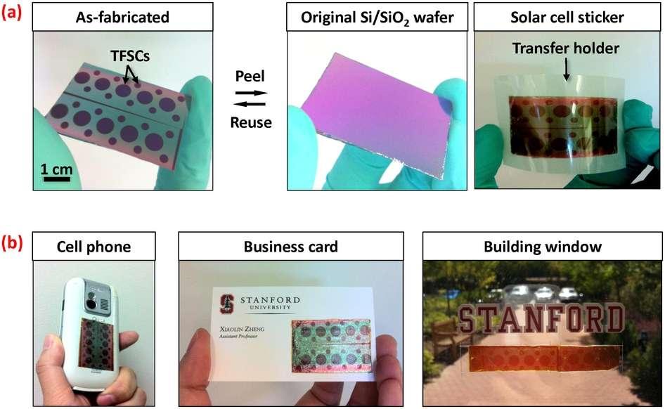 Ligne a : des cellules photovoltaïques à couches minces (TFSCs, thin-film solar cells) ont été produites sur une galette de dioxyde de silicium (SiO2) rigide. Elles peuvent désormais être séparées de leur support et devenir souples (à droite). Le substrat initial peut alors être réutilisé (au milieu). Ligne b : des cellules souples ont été collées sur différents supports comme un téléphone portable (à gauche), une carte de visite (au centre) et une vitre (à droite). © Lee et al. 2012, Scientific Reports