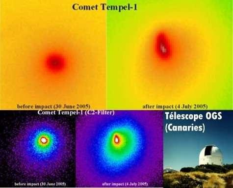 Dessus : Le télescope Optical Ground Station (OGS) de 1 mètre de l'Agence Spatiale Européenne, situé dans les îles Canaries, a pris ces deux clichés de la comète 9P/Tempel-1 avant (4 jours avant) et après l'impact (15 heures après). Un filtre rouge a été utilisé. Dessous : Deux autres clichés de la comète 9P/Tempel-1 avant (2 jours avant) et après l'impact (16 heures après). Ces images ont ici été prises avec un filtre à bande étroite (bande C2). Le gaz et les particules de poussière éjectés par l'impact sont visibles en grand nombre.