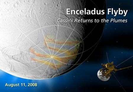 """Image d'artiste montrant la disposition des fissures, baptisées """"griffes du tigre"""", par rapport au pôle sud et à la position de Cassini. Crédit Nasa/JPL."""