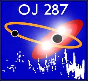 Figure 1. En blanc, les deux pics de luminosité causés par la pénétration du petit trou noir dans le disque d'accrétion du second. Crédit : Tuorla Observatory