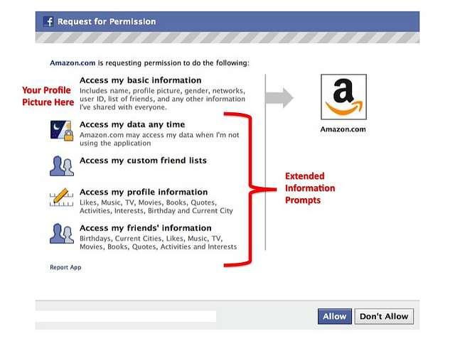 Sur Facebook comme sur d'autres réseaux sociaux, à quoi ont accès les API ? © Eric Schwartzman, Flickr CC by nc 2.0