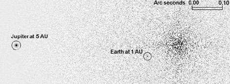 Figure 6. Simulation d'un système planétaire comprenant deux planètes similaires à Jupiter et à la Terre en taille et en distance à l'étoile, tel qu'il pourrait être observé à 30 années-lumière par un télescope de 100 mètres de diamètre. Le contraste (rapport d'intensité) entre l'étoile et la Terre est de l'ordre d'un milliard ! Le flux provenant de l'étoile centrale a été supprimé par coronographie, il ne reste qu'un bruit résiduel associé à l'étoile. © ESO