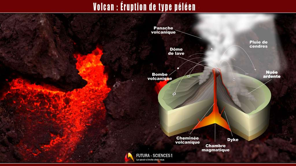 Éruption péléenne. © Sémhur, Óli Jón, CC by-sa 3.0