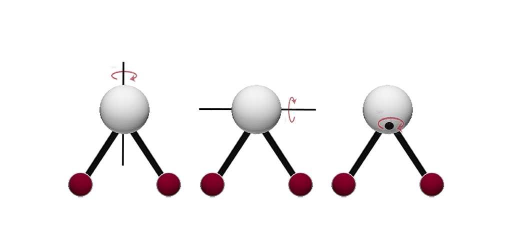 Modes de rotation de la molécule de vapeur d'eau. © Yves Fouquart - Tous droits réservés
