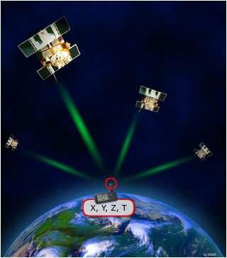 Principe de la technologie de géolocalisation GPS-GSM
