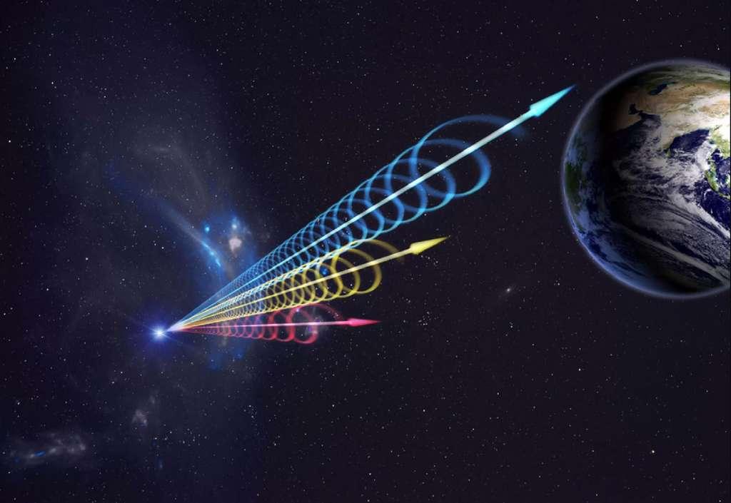 Vue d'artiste de sursauts radio rapides ou FRB (Fast radio bursts) atteignant la Terre. © Jingchuan Yu, Beijing Planetarium