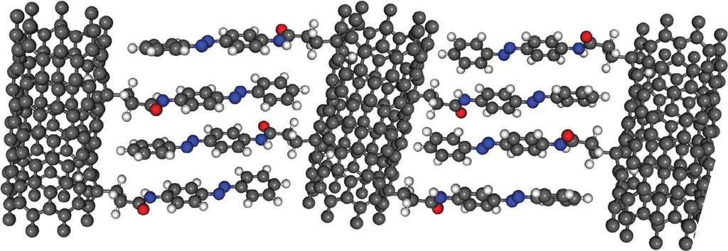 Les nanotubes de carbone, reliés entre eux par les molécules d'azobenzène. Dans cette confromation, de grandes quantités d'énergies peuvent être stockées, jusqu'à 120 kJ/mol. © Kucharski et al., Nature Chemistry