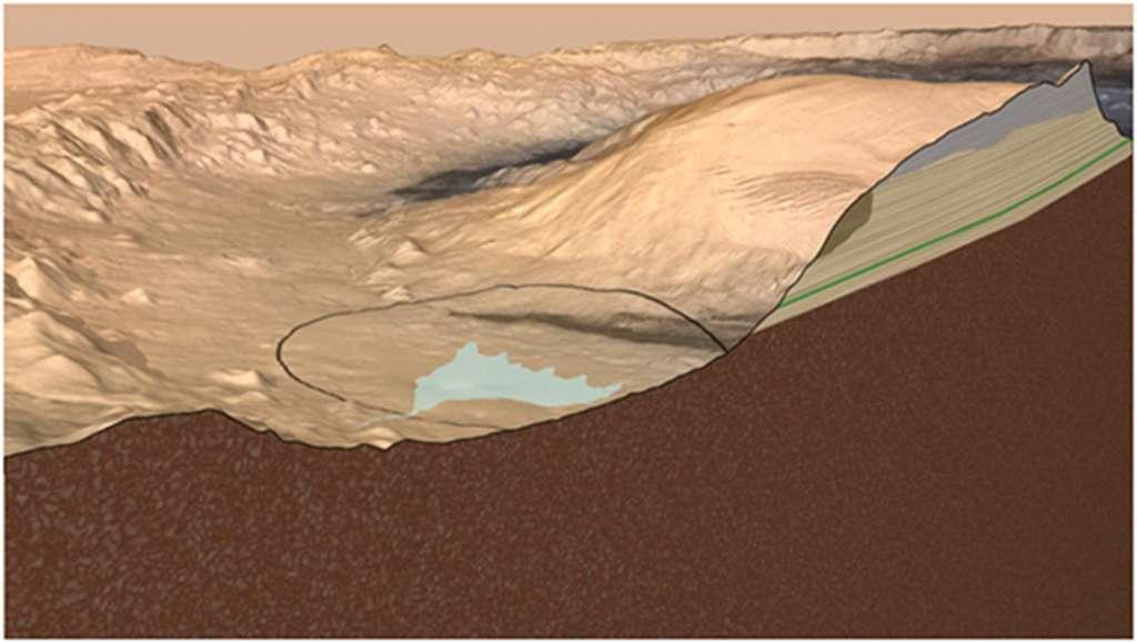 Coupe schématique du cratère Gale. On suppose que le sommet central (le mont Sharp) est un massif sédimentaire qui a échappé à l'érosion. Le cercle noir indique l'ellipse prévue pour l'atterrissage de Curiosity (qui s'est posé avec une grande précision très près du centre) et la zone bleutée montre une possible étendue alluvionnaire. © Nasa, JPL-Caltech