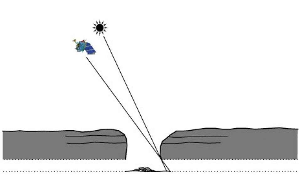 Grâce à l'éclairage oblique du Soleil au moment du passage de LRO, il a été possible pour la première fois de photographier les parois d'un puits lunaire. © Arizona State University