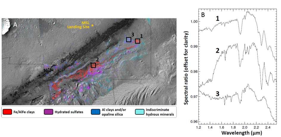 Les dépôts argileux du cratère Gale vus depuis l'orbite martienne par l'instrument CRISM à bord de la sonde MRO. © Nasa