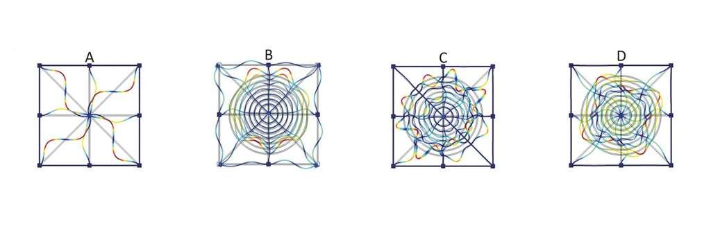 Sur ces schémas, différents modes de vibration du métamatériau acoustique conçu par nos chercheurs européens. © M. Miniaci et al., 2016 AIP Publishing