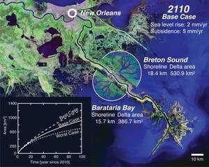 Cliquer pour agrandir. Vue du Delta du Mississipi en aval de La Nouvelle-Orléans, avec les projections des terres gagnées en 2110. © Eos/AGU