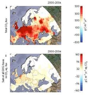 En haut, flux total de CO2 en Europe ; en bas, somme de toutes les sources et puits de gaz à effet de serre en Europe (CO2, N2O et CH4) rapportée en équivalent CO2. © LSCE