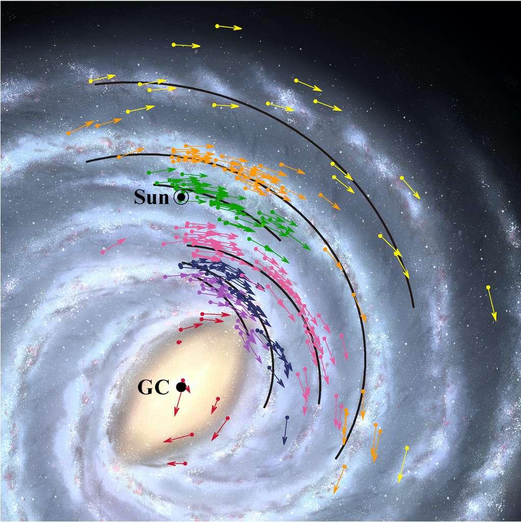 Sur ce schéma, les flèches indiquent les positions et vitesses de 224 objets de la Voie lactée. Les lignes noires montrent les bras de la spirale galactique. Les couleurs représentent des groupes d'objets différents dans un même bras. En arrière-plan, une simulation de notre Galaxie. © NAOJ