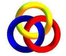 Un anneau de Borromée Dans cette configuration, les atomes adoptent la devise des illustres Trois Mousquetaires (Courtesy of Robert FERRÉOL and Jacques MANDONNET)