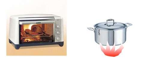 Gauche : l'ensemble canonique dans la vie de tous les jours. La température est contrôlée par le contacte thermique avec le four. Droite : l 'ensemble microcanonique : la quantité de chaleur est contrôlée par la cuisinière.