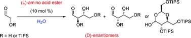 Ce diagramme résume la principale découverte faite en essayant d'expliquer l'origine des sucres sur Terre. Les esters d'acides aminés (de configuration L) catalysent la formation d'énantiomères (des molécules isomères qui sont l'image l'une de l'autre) de configuration D. C'est justement la forme retrouvée dans tous les organismes vivants. © Burroughs et al. 2012, Organic & Biomolecular Chemistry