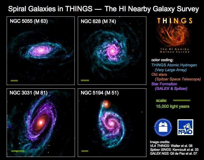 Des galaxies observées à différentes longueurs d'onde. En bleu, la raie à 21 cm observée avec le VLA et en violet les émissions en ultraviolet des zones de formation d'étoiles observées par Galex. En orange, ce sont les observations en infrarouge de vielles étoiles par Spitzer. © NRAO/AUI