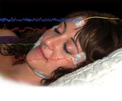 La polysomnographie permet de visualiser plusieurs paramètres physiologiques durant le sommeil, comme le rythme cardiaque, la fréquence respiratoire, l'activité cérébrale, la motricité... Grâce à cet outil, les chercheurs ont pu montrer que la durée de la période REM (Rapid eye movement) durant le sommeil paradoxal renforçait les émotions négatives liées à un événement traumatique. © University of Massachusetts Amherst