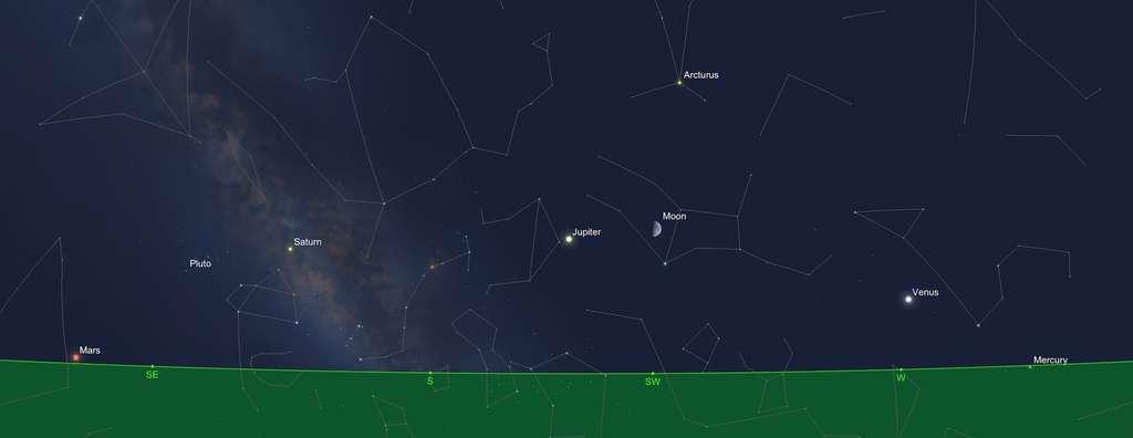 Le ciel le 19 juillet vers 22 h. Mercure se couche et Mars se lève. Entre les deux horizons : Vénus, Jupiter, Saturne, Pluton et Vesta. © SkySafari