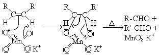 Mécanisme d'oxydoréduction