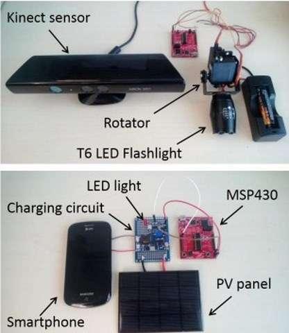 Voici à quoi ressemble le prototype AutoCharge de Microsoft. Il se compose d'un capteur Kinect (Kinect sensor) relié à une torche led T6 motorisée. Le système détecte un smartphone connecté à une cellule photovoltaïque (PV panel) équipée d'un led sur le module de charge (charging circuit) qui clignote pour indiquer au système si la batterie a besoin ou non d'être chargée. © Microsoft Research