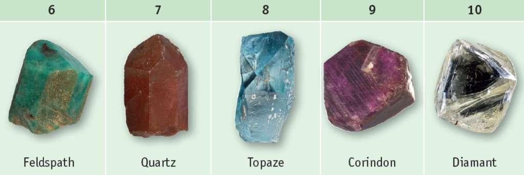 L'échelle de Mohs se base sur la dureté de certaines gemmes, du talc (faible dureté) au diamant (très grande dureté). © Dunod, DR