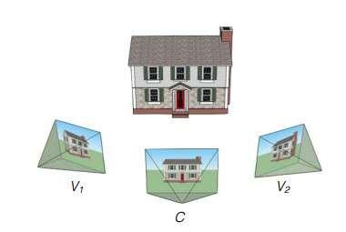 L'algorithme DeepStereo est capable de reconstituer l'image d'une maison de face (C) à partir de deux clichés pris à gauche (V1) et à droite (V2). © Google