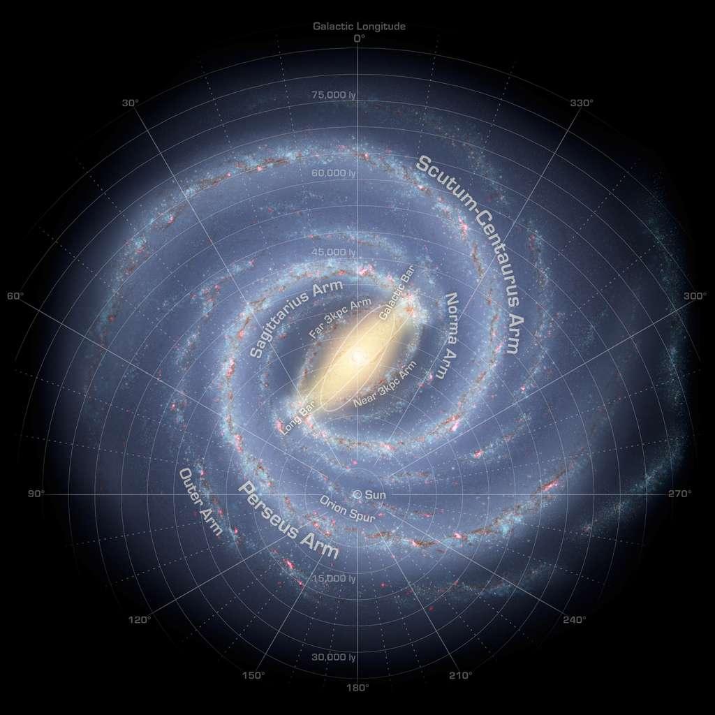 Une carte probable de la structure spirale de la Voie lactée avec la position du Soleil (sun). © Nasa