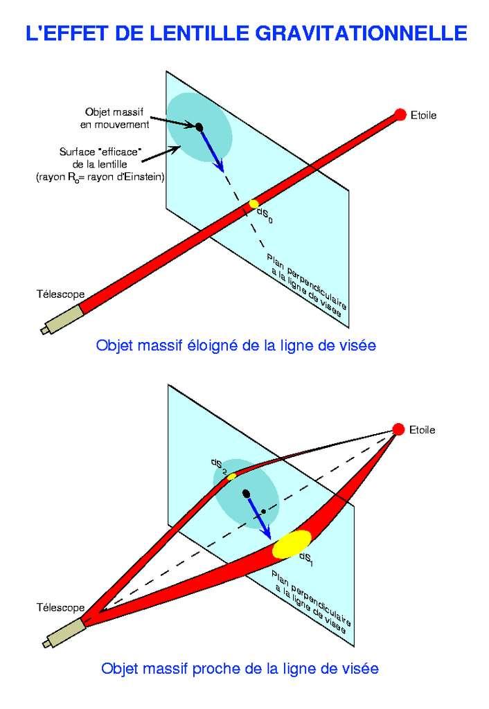 Un télescope gravitationnel... 10b7e32d53_81837_microle