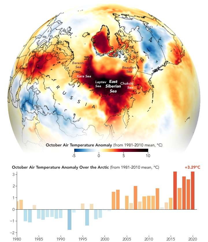 Anomalie des températures de l'air pour octobre 2020 en Arctique. © Nasa, EarthObservatory