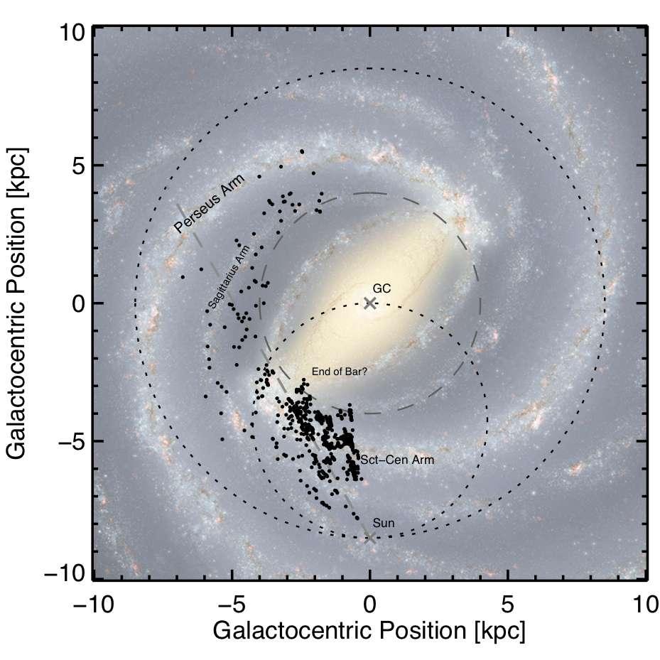 À l'arrière-plan, une illustration de notre galaxie comme si nous la survolions. Un calque avec les positions de plusieurs nuages sombres cartographiés par l'équipe du professeur Shirley apparaît au premier plan. La plupart des futurs amas d'étoiles en bourgeonnement se situent dans le plan de la galaxie. © Illustration, R. Hurt ; données astrophysiques, Nasa, JPL-Caltech, SSC