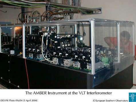 Le dispositif AMBER au VLTI.