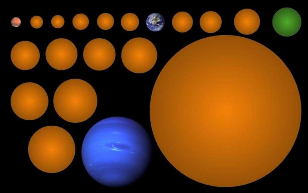 Sur cette illustration, les tailles des 17 candidates exoplanètes découvertes par l'étudiante de l'université de Colombie britannique (Canada). En vert, KIC-7340288 b, une planète dans la zone habitable de son étoile. © Michelle Kunimoto, Université de Colombie britannique