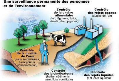 copyright www.cogema.fr
