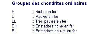 Groupe des chondrites ordinaires. © DR